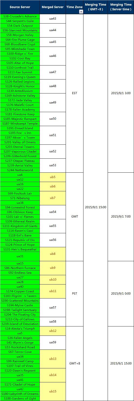 Merging list.jpg